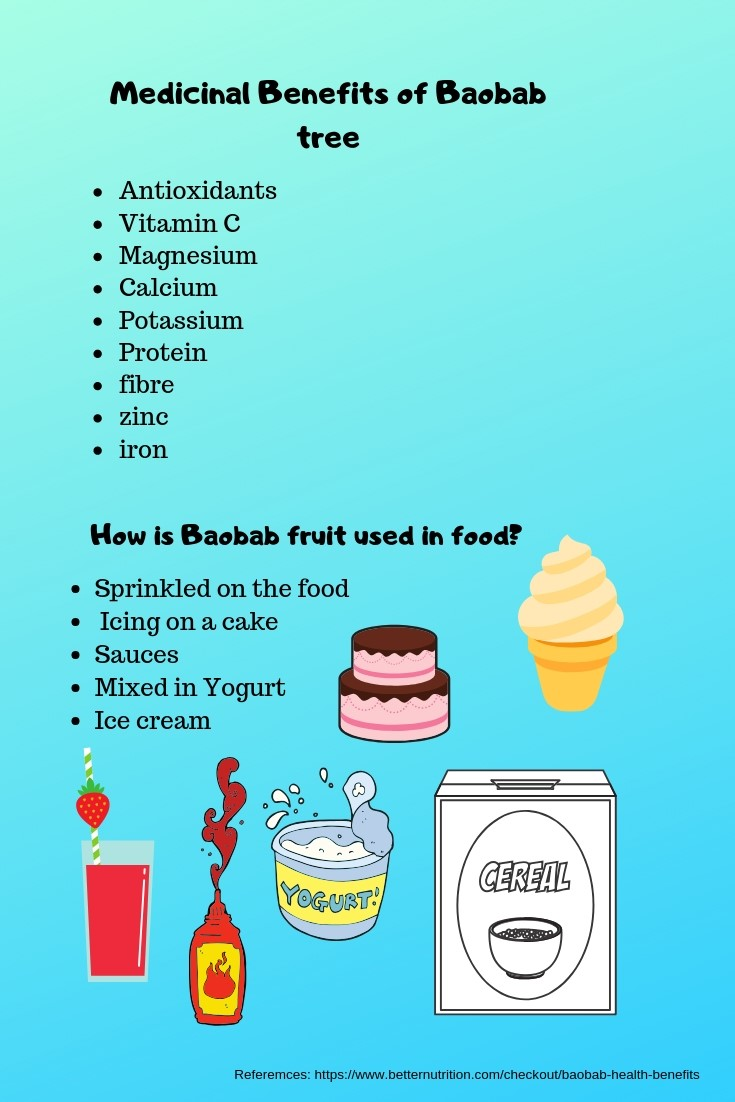 Baobab nutritionals facts