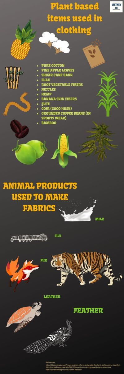 Plant and animal based fabrics that are eco friendly