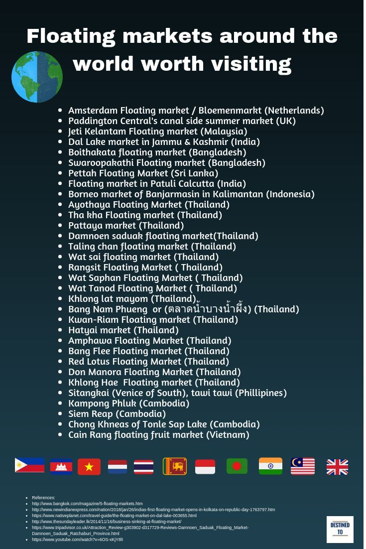 Floating markets around the world list